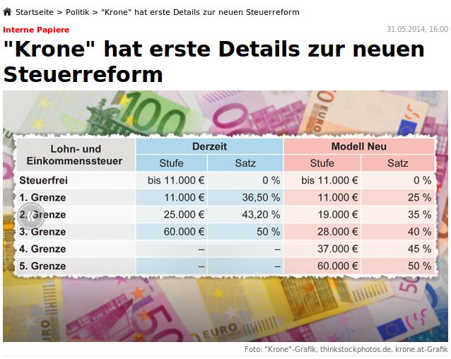 Krone_Steuerreform_tarife